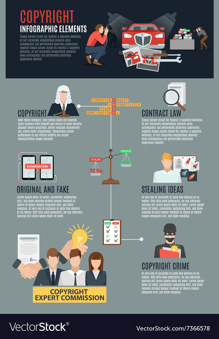 Copyright Compliance Infographic Elements vector image