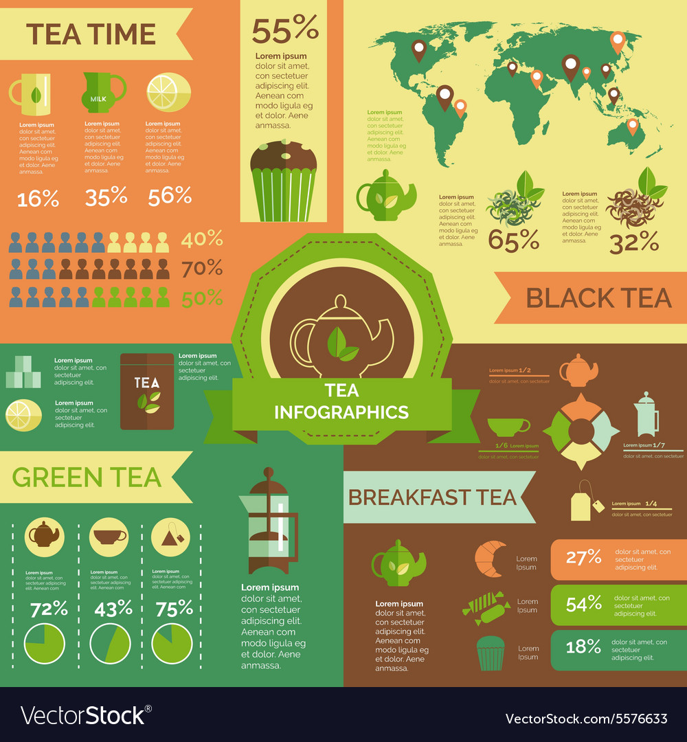 Tea consumption world wide infographic layout vector image