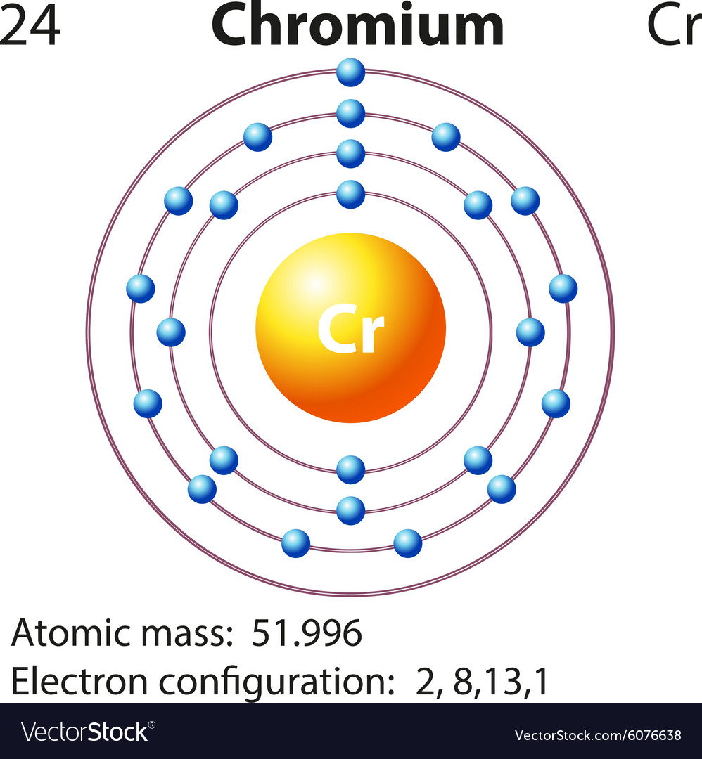 symbol and electron diagram for chromium vector image rh vectorstock com Iron Atom Diagram Basic Atom Diagram