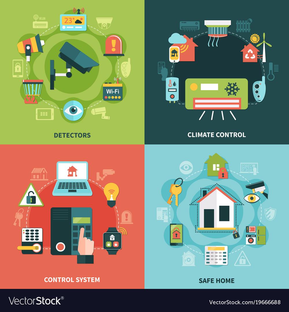 Home security design concept