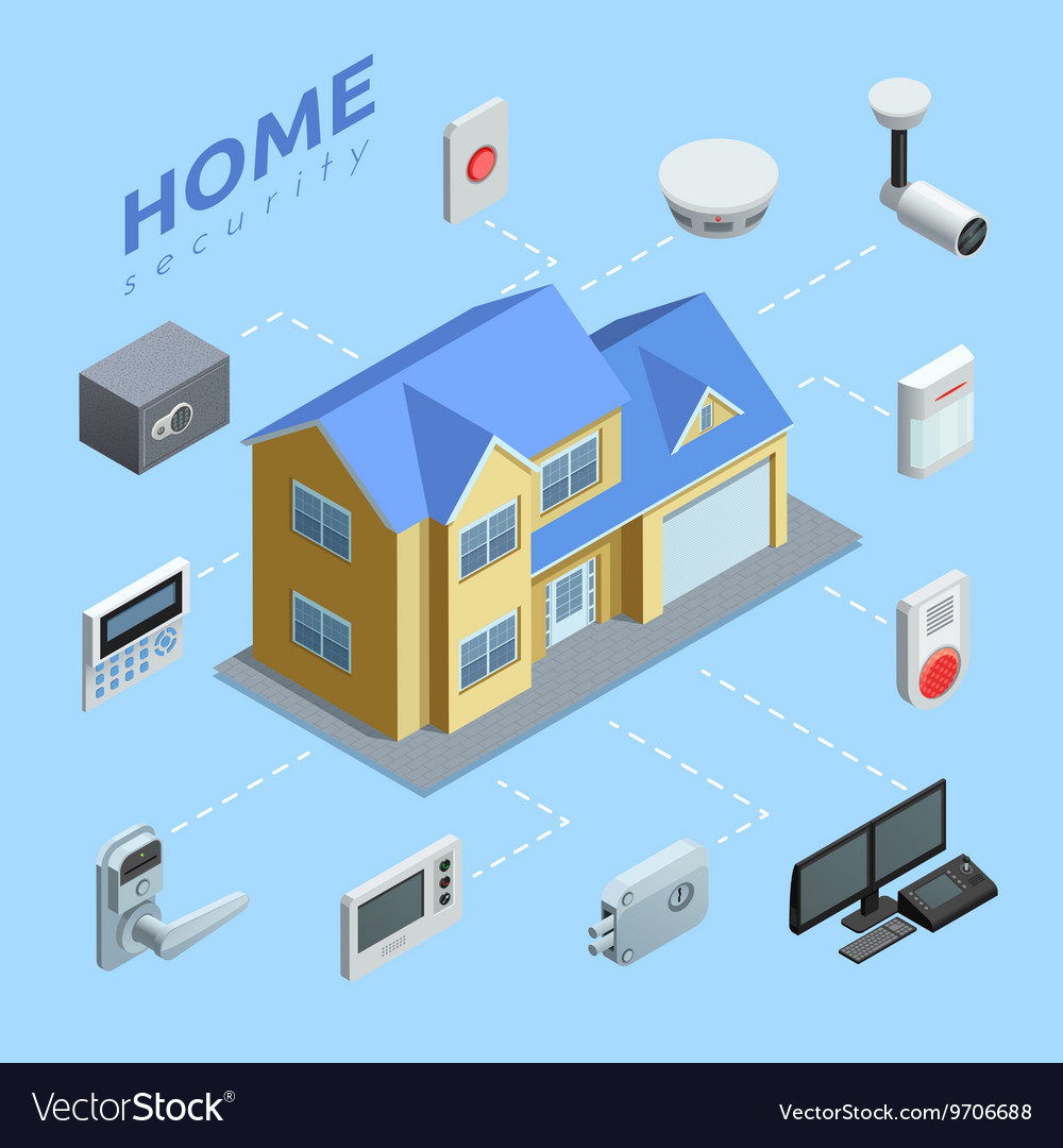 Home Security System Isometric Flowchart
