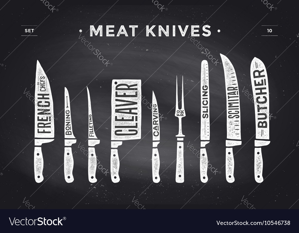 Meat cutting knives set Poster Butcher diagram