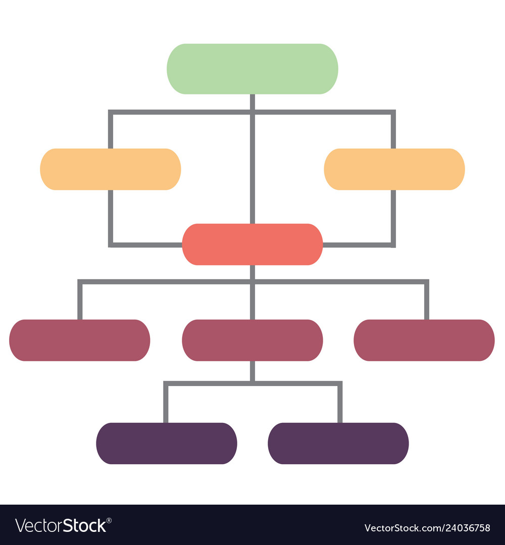 Info graphic and organizational structure