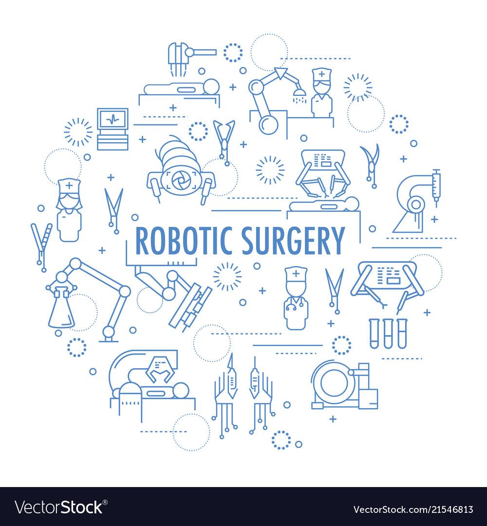 Robotic surgery banner