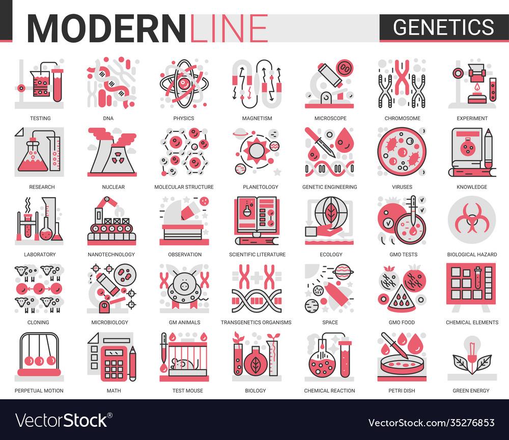 Biochemistry genetics engineering modification