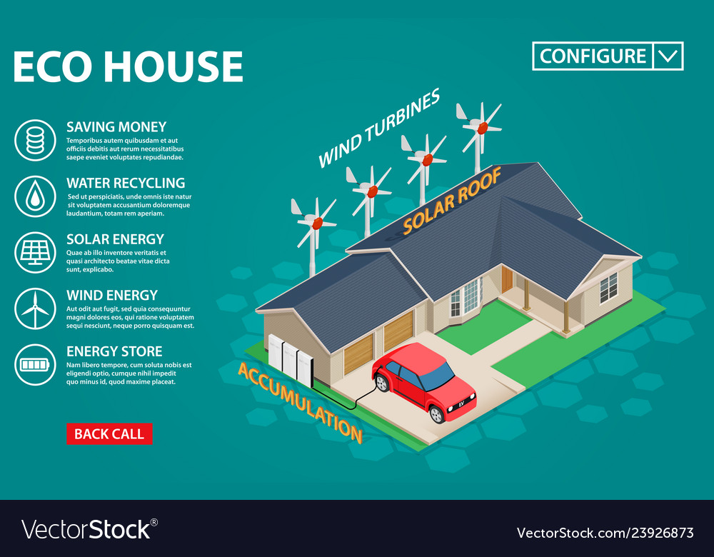 Eco house concept - modern automatic systems with