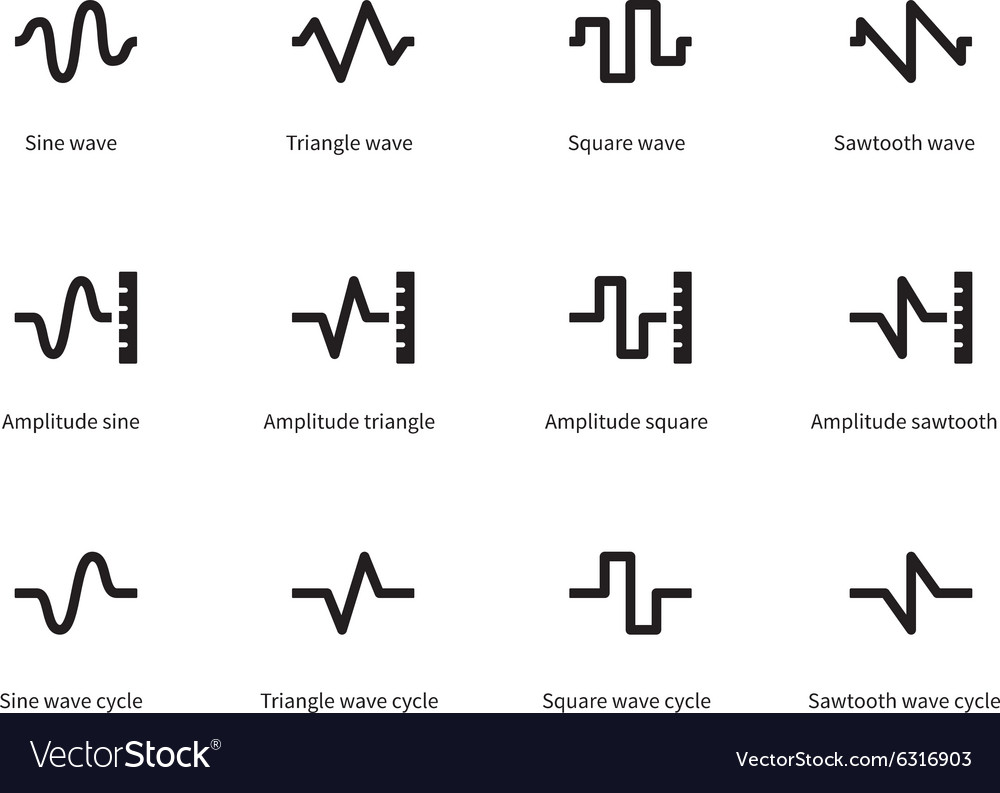 Voice waves icons on white background