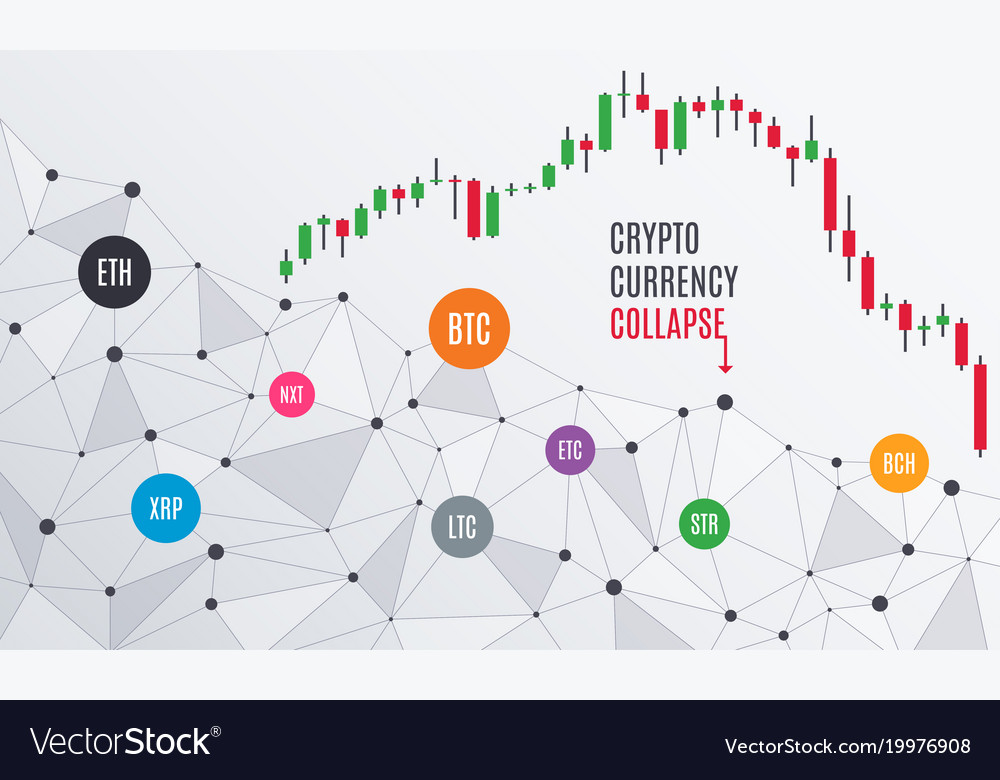 candlestick chart cryptocurrency