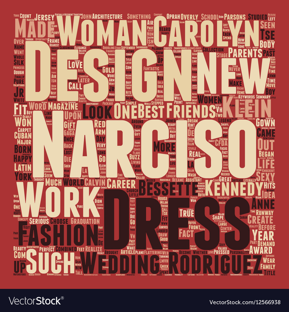 Narciso Rodriguez text background wordcloud