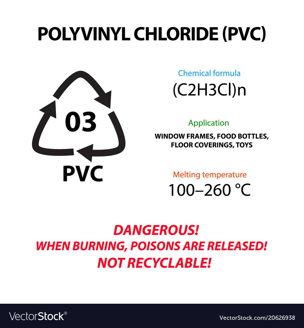 Polyvinyl chloride pvc plastic marking