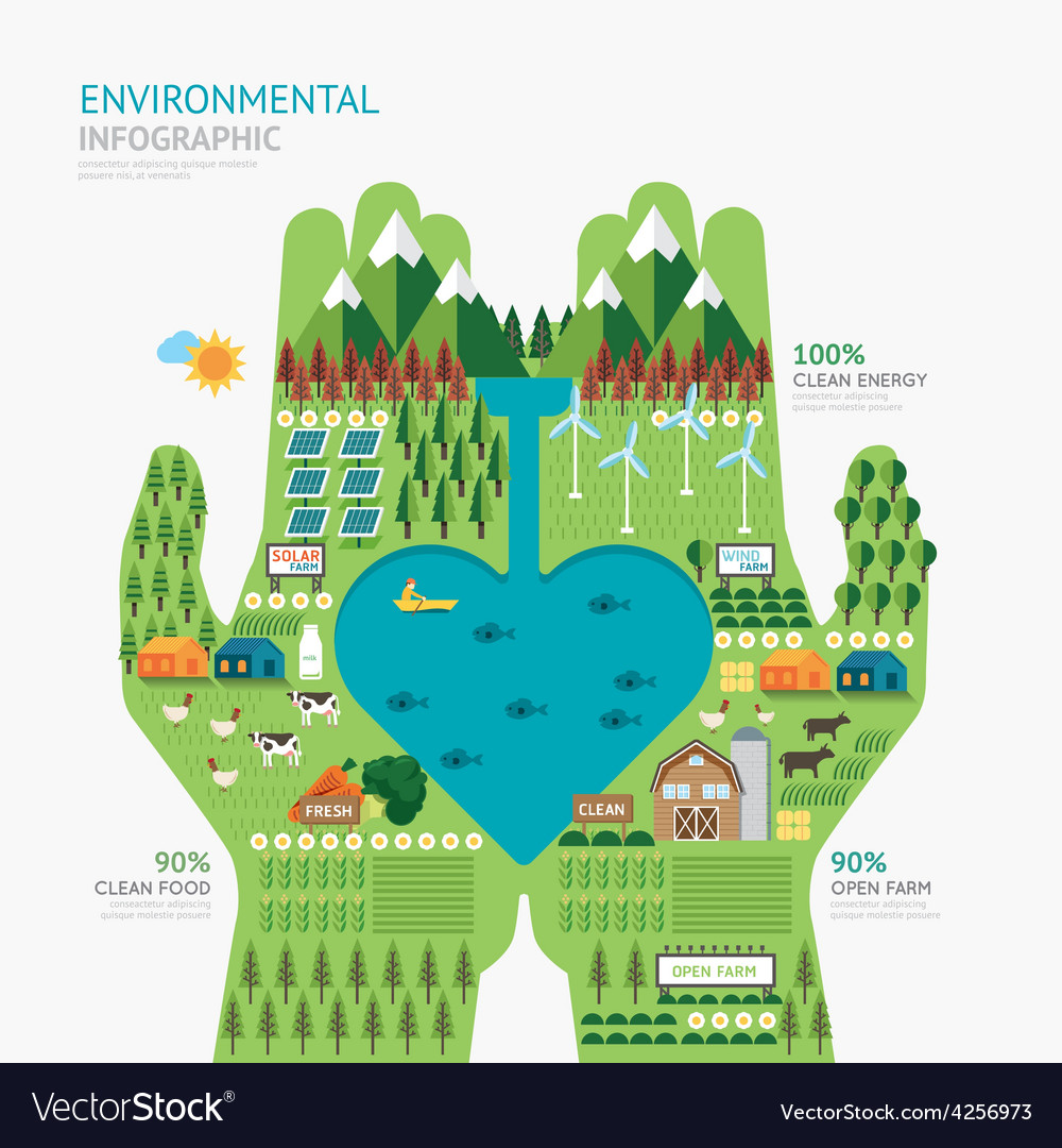 Infographic nature care hand shape template