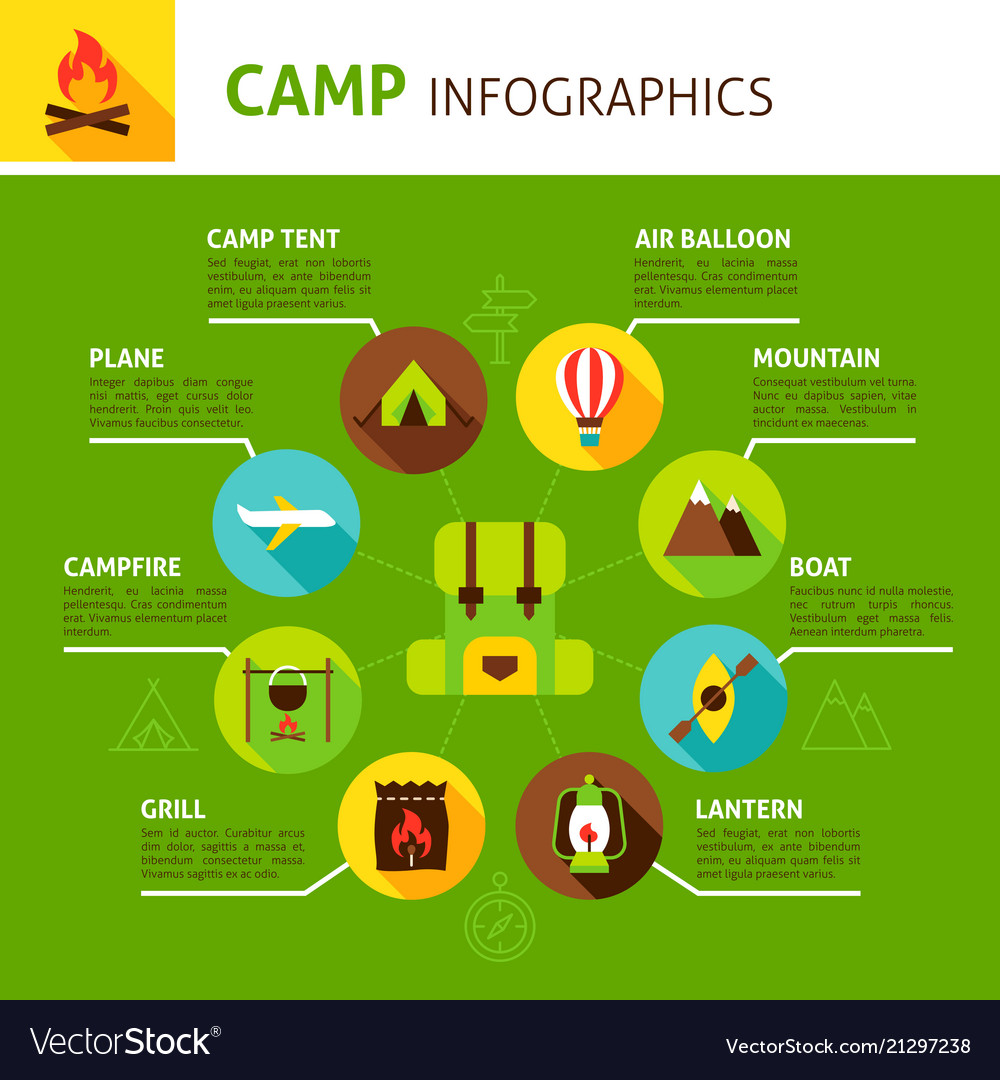 Summer concept infographic