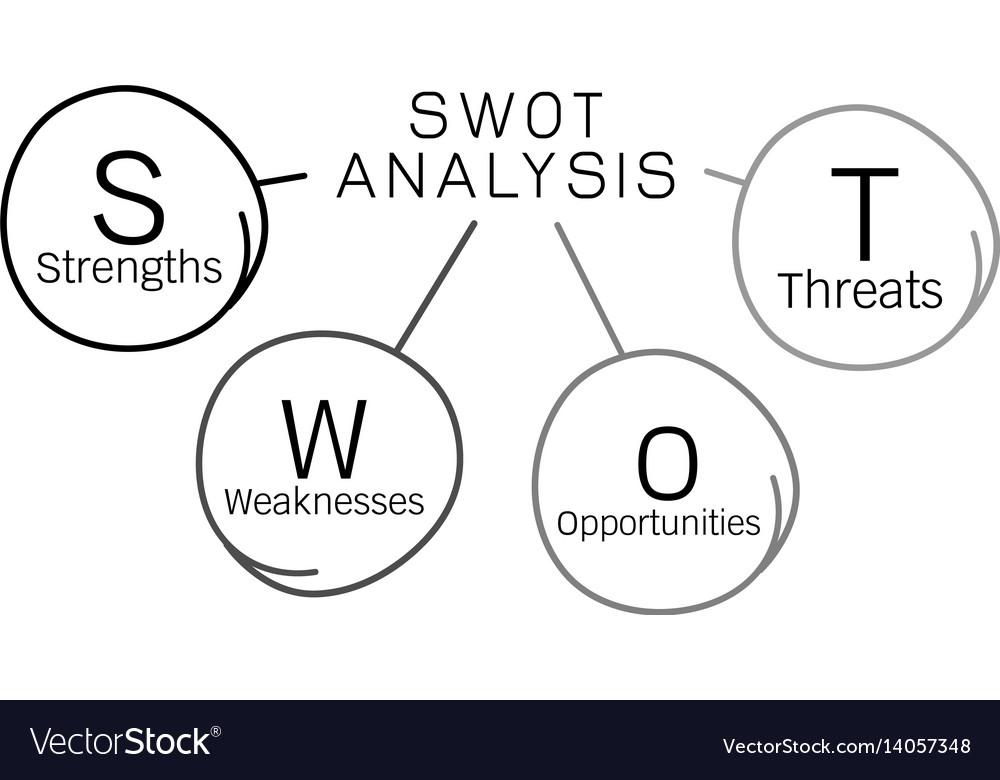 swot analysis diagram management for business plan. Black Bedroom Furniture Sets. Home Design Ideas