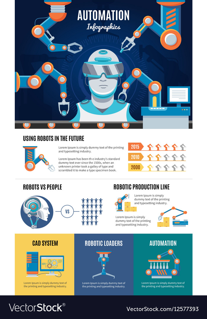 Industrial Automation Infographic Template