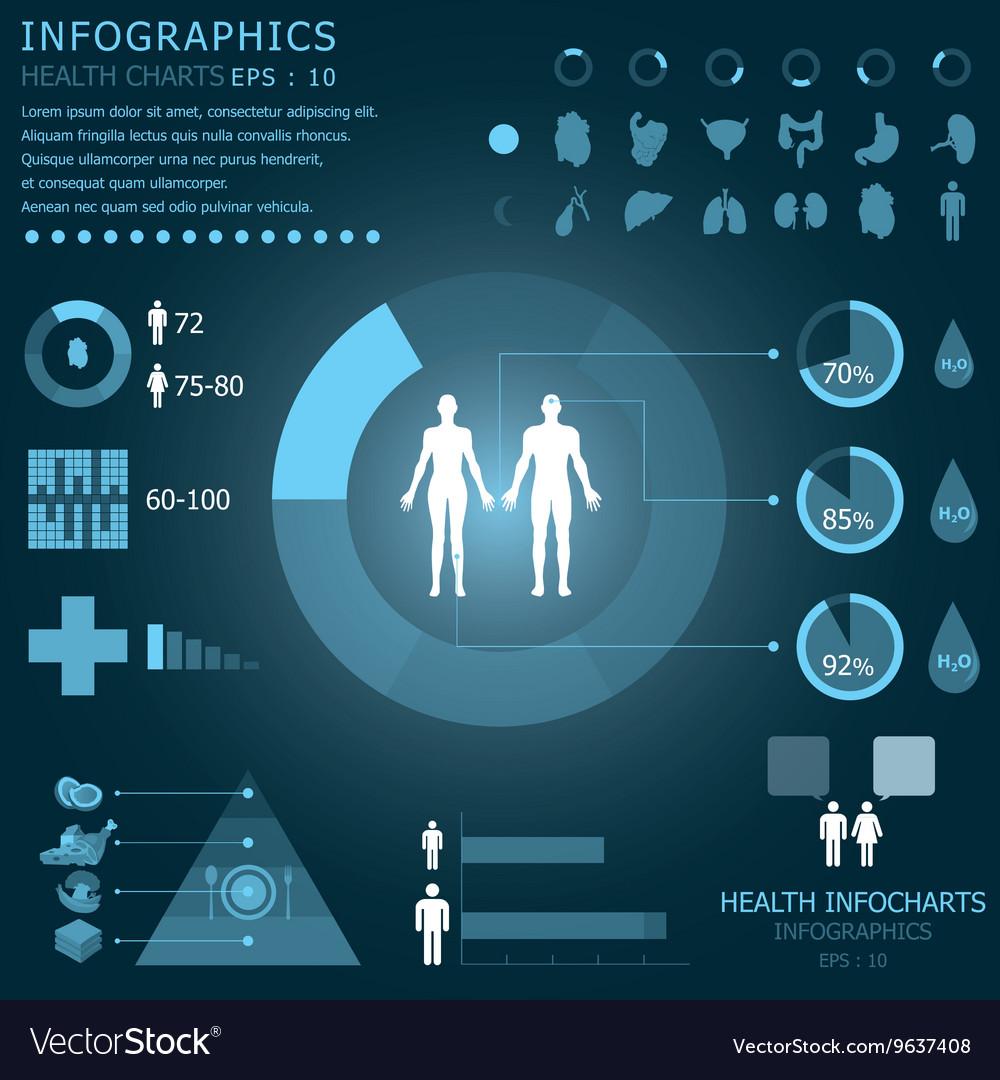 Health Infochart