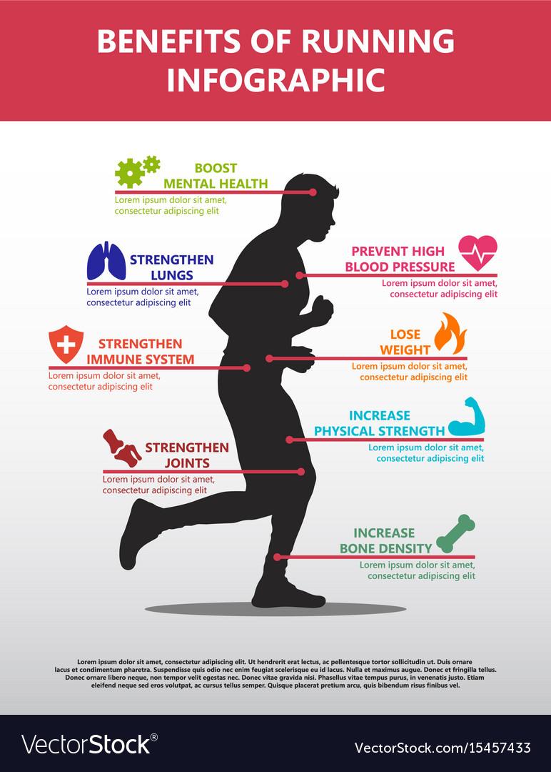 Benefits of running infographic