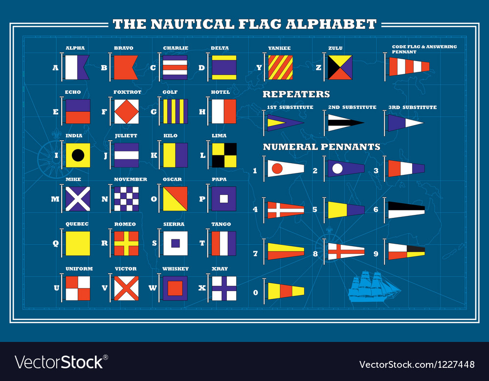 International maritime signal flags - sea alphabet