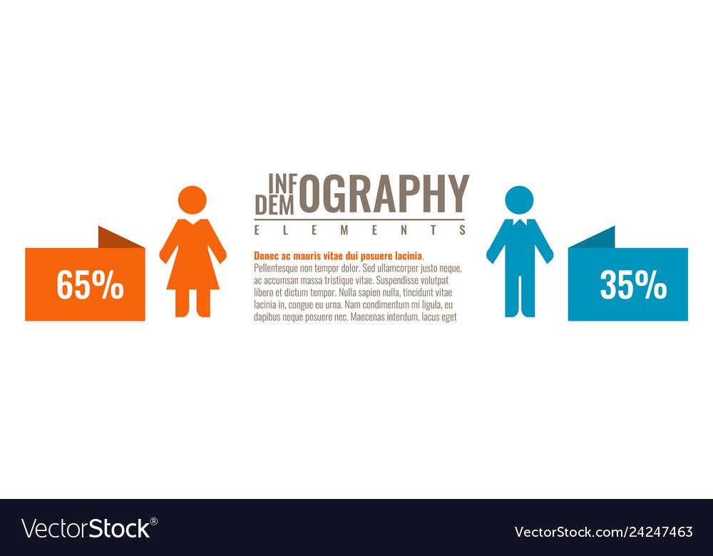 Business statistics for demographics population