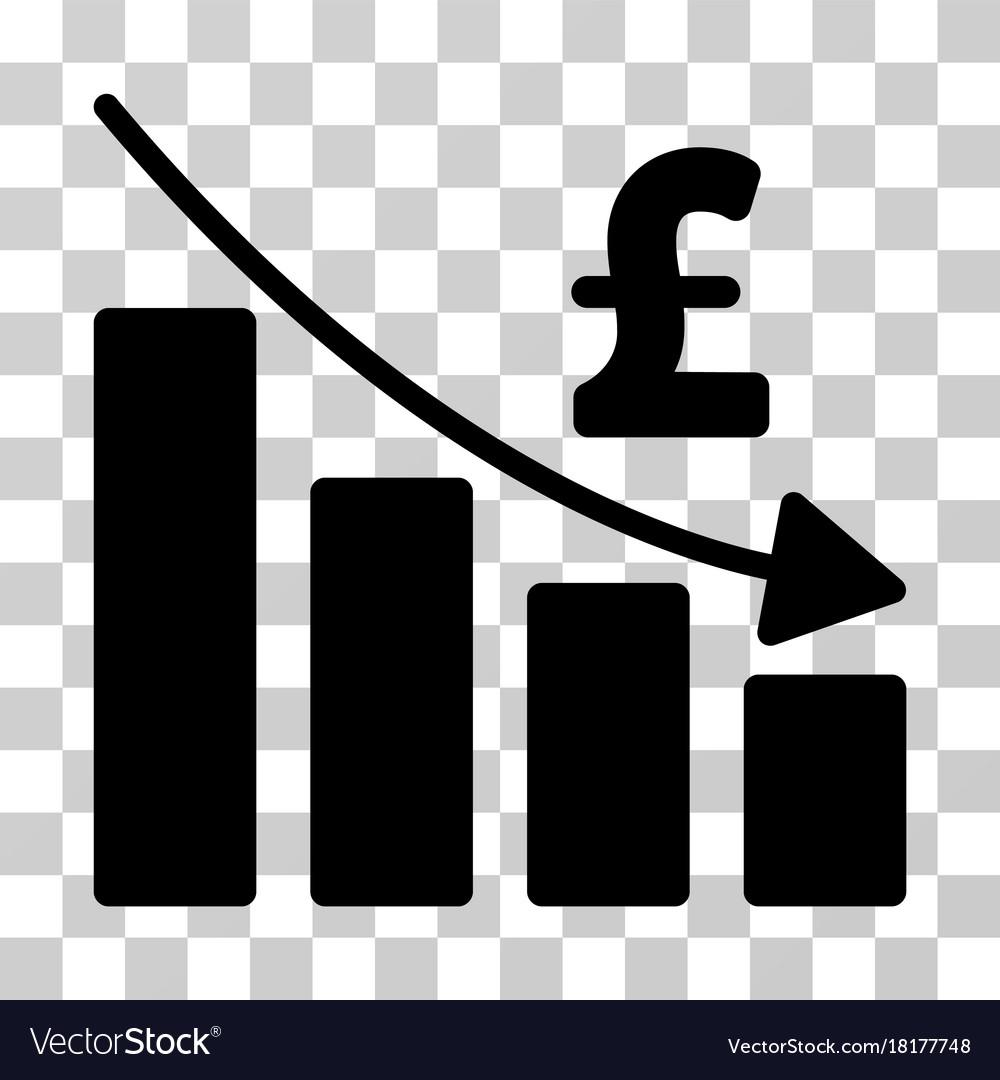 Pound recession bar chart icon