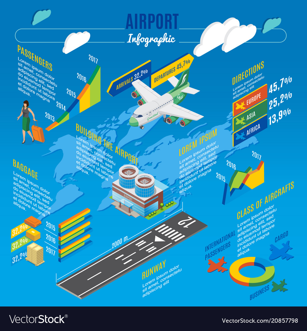 Isometric airport infographic template