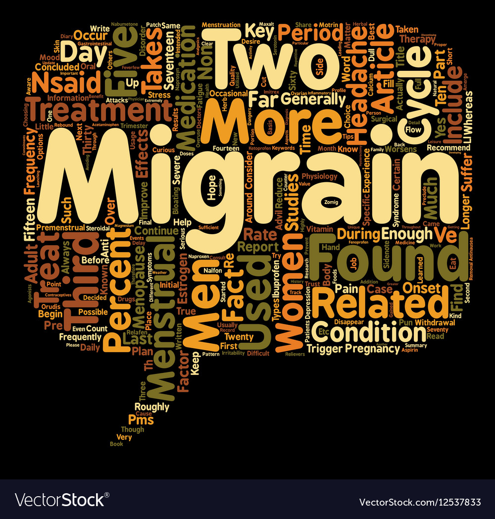 Migraines And Women text background wordcloud