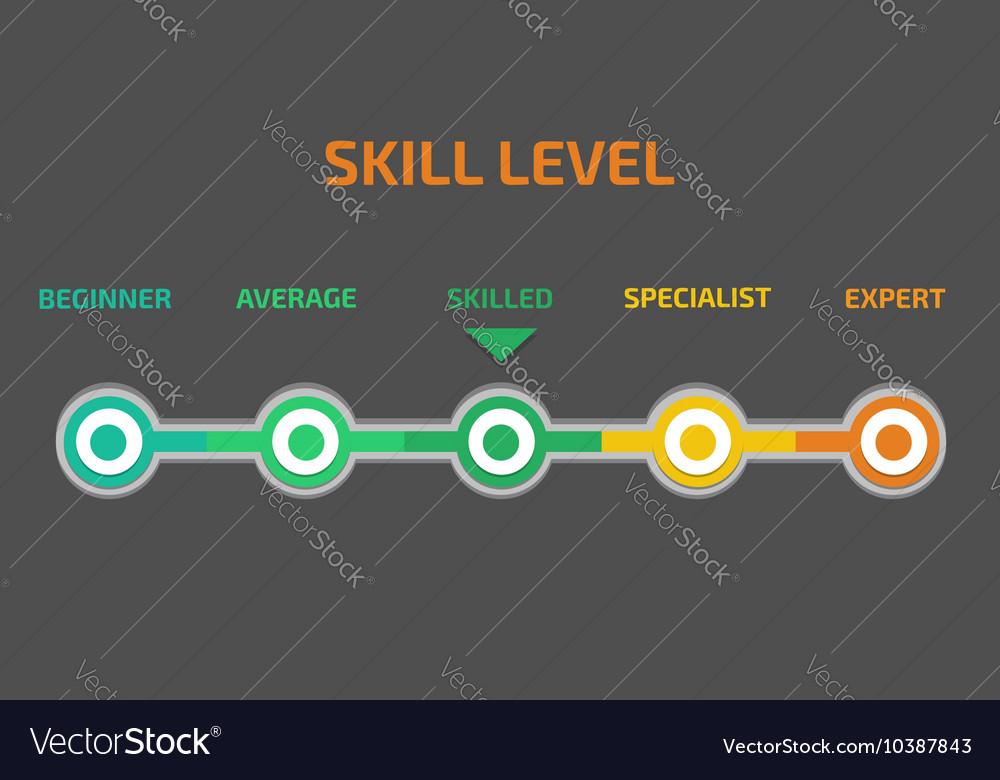 Level skills tarkov