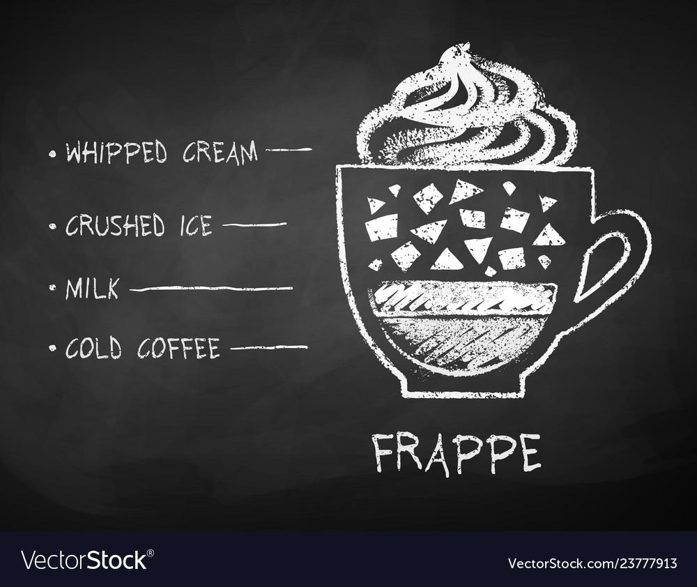 Chalk drawn sketch of frappe coffee