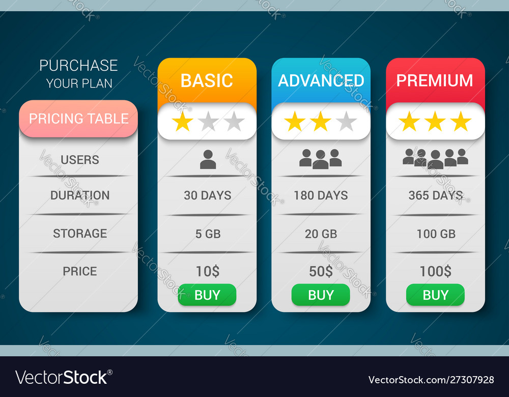 Pricing plans for hosting service composition
