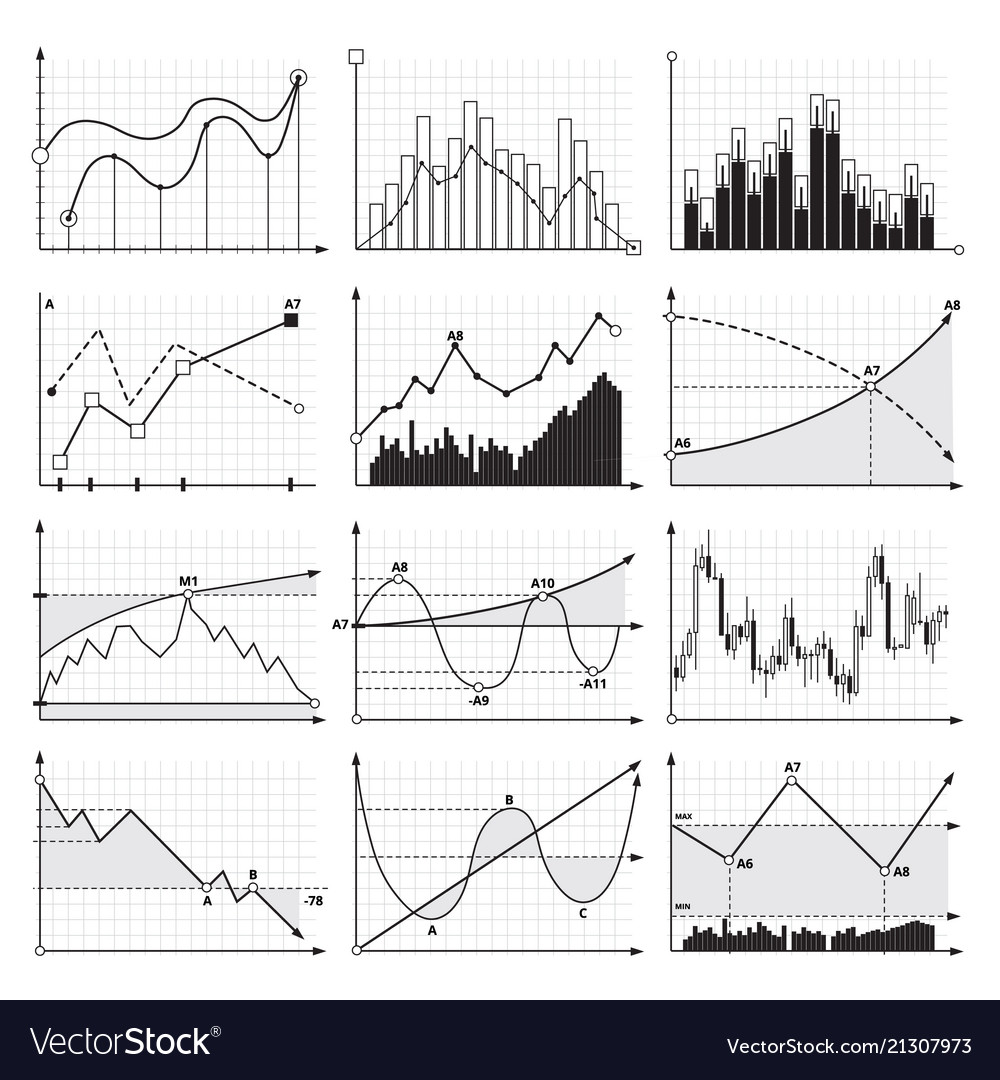 Finance charts and business graphics analysis