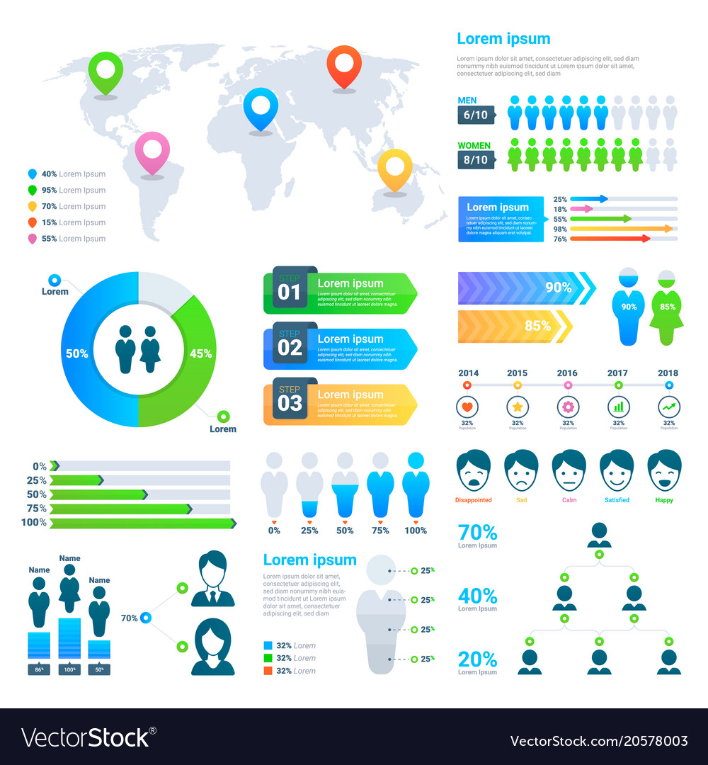 Business statistics graph demographics population