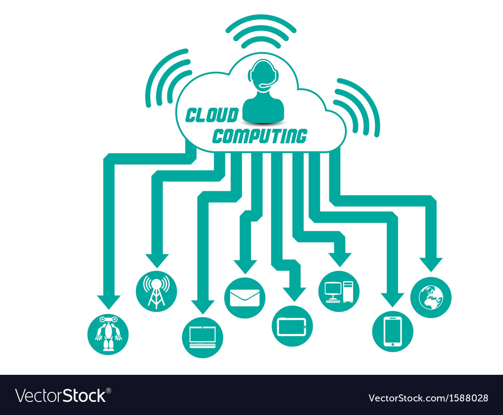 Green Computing Pdf