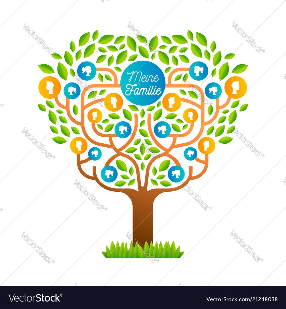 big family tree template in german language vector image