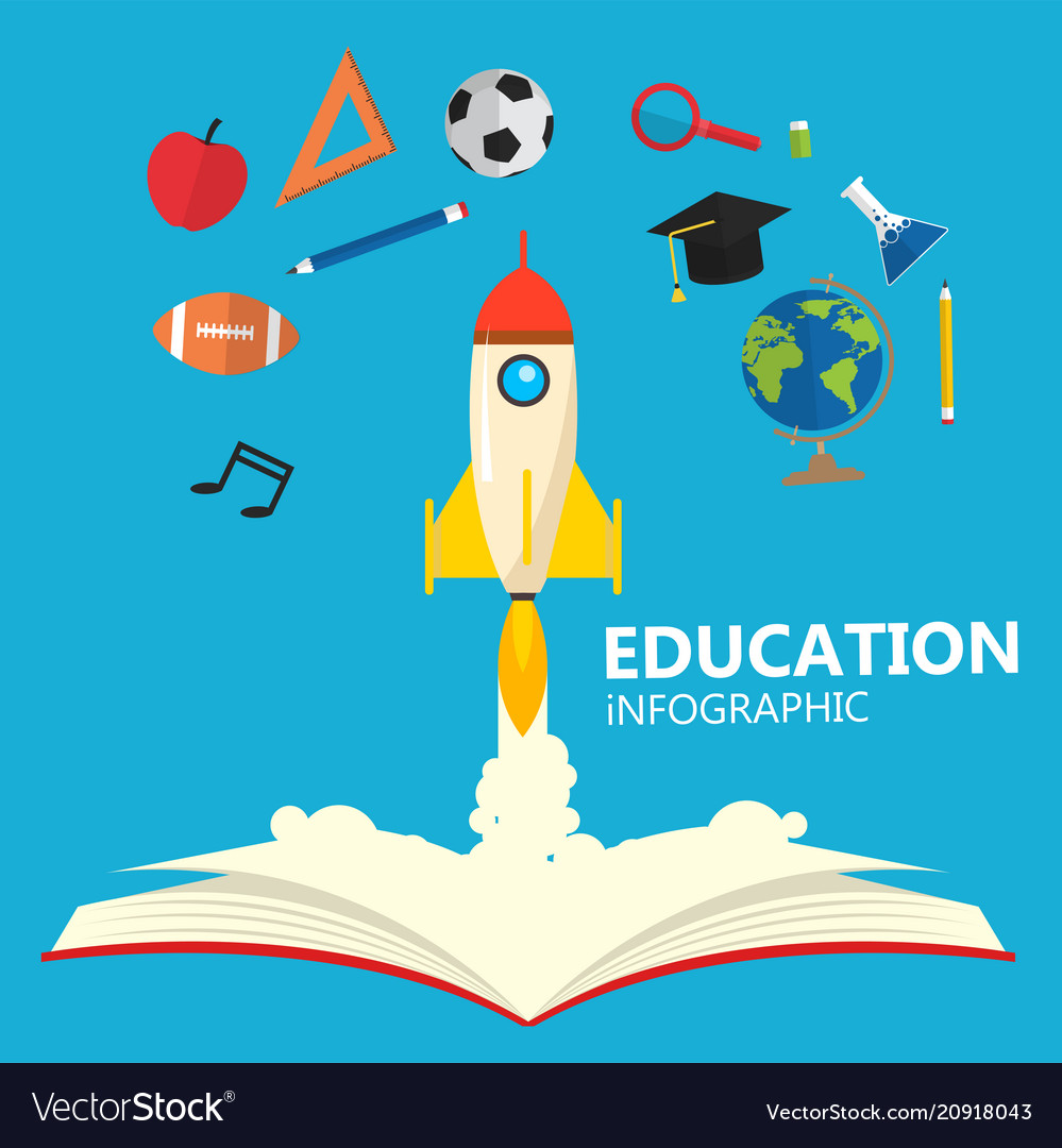 Education infographic open book of knowledge rocke