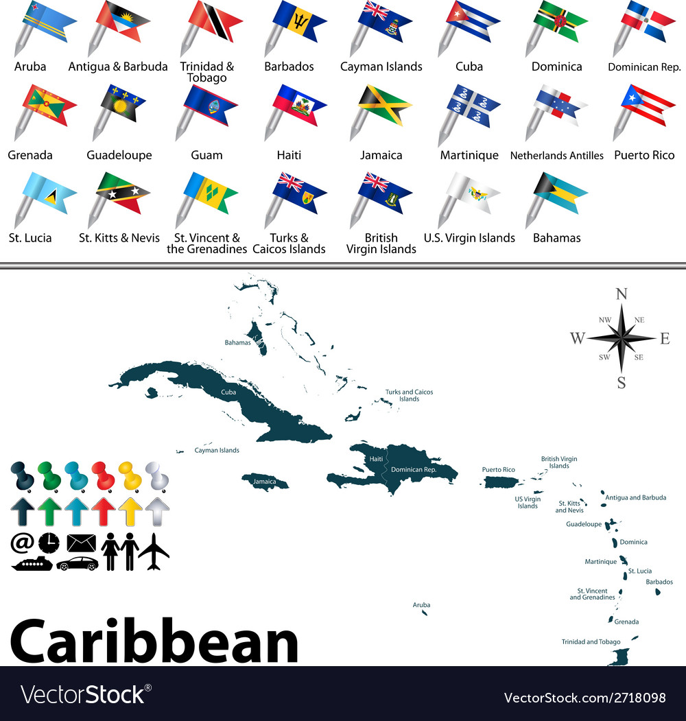 Political map of Caribbean with flags vector image