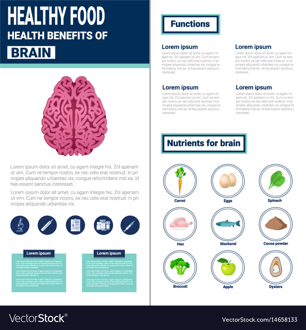 Healthy food infographics products with vitamins