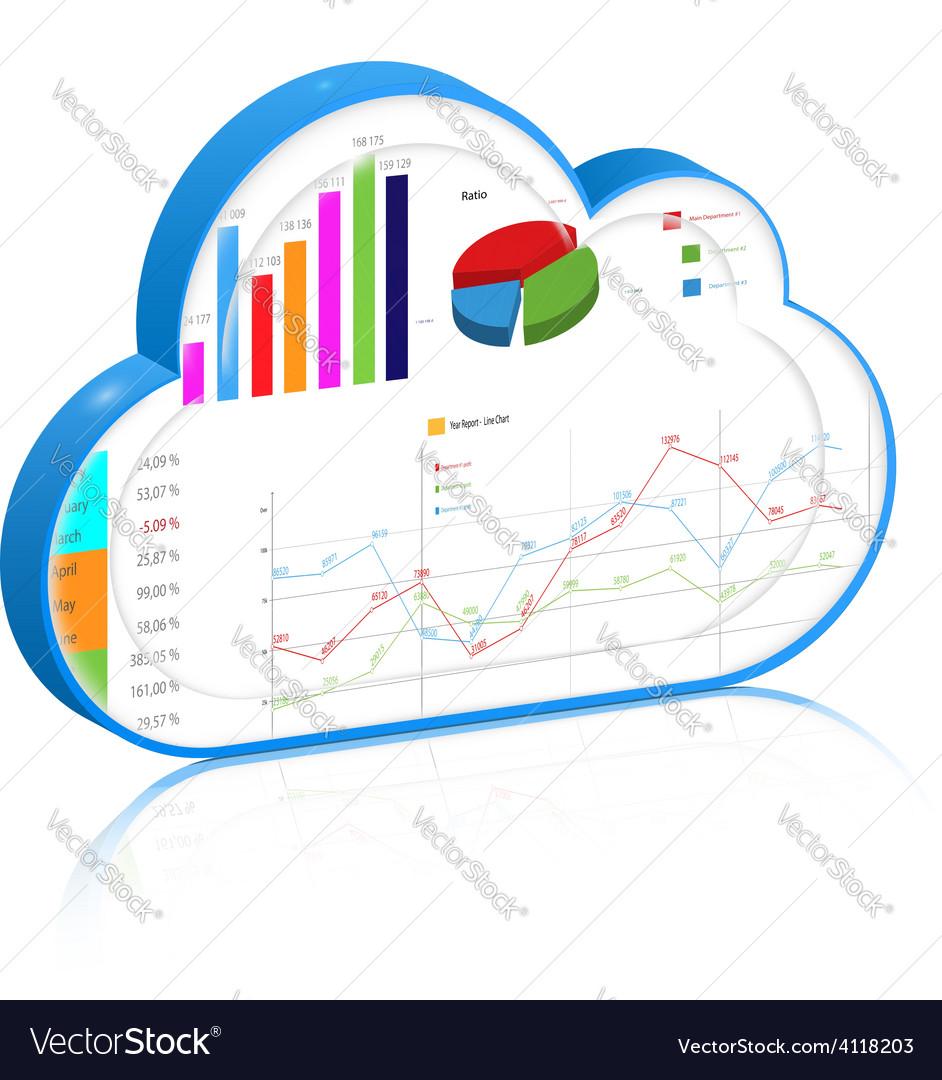 Cloud business process management concept
