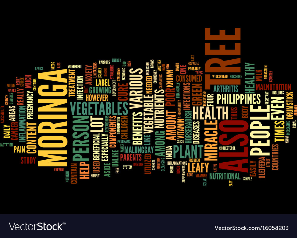 The miracle tree text background word cloud