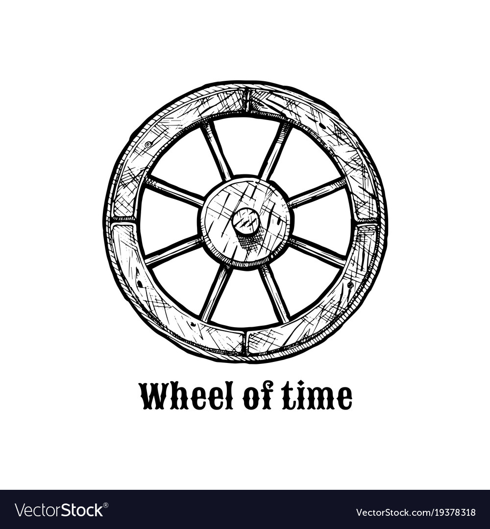 Wheel of history vector image