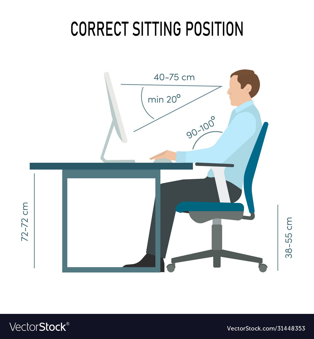 Correct back sitting position infographic man sit