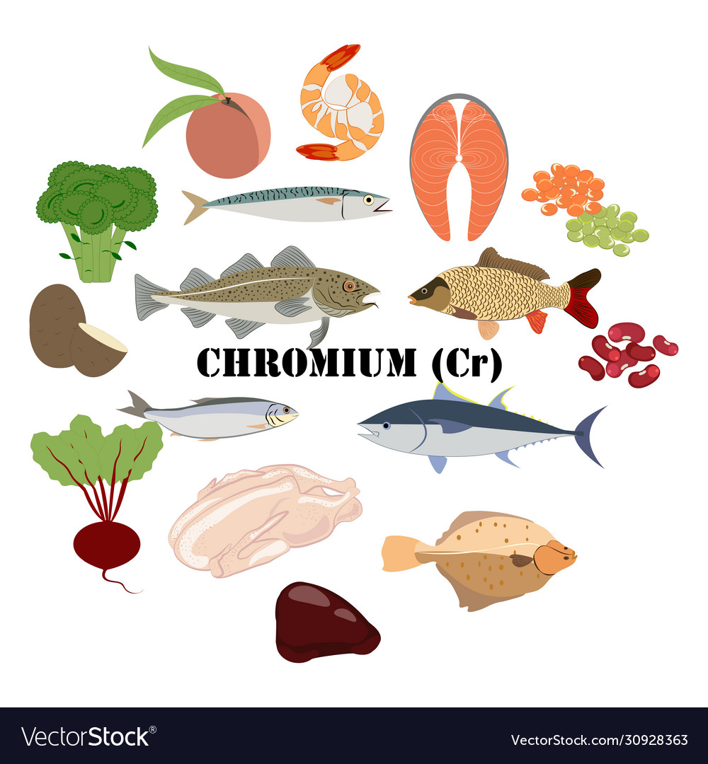 Image result for chromium picolinate pill