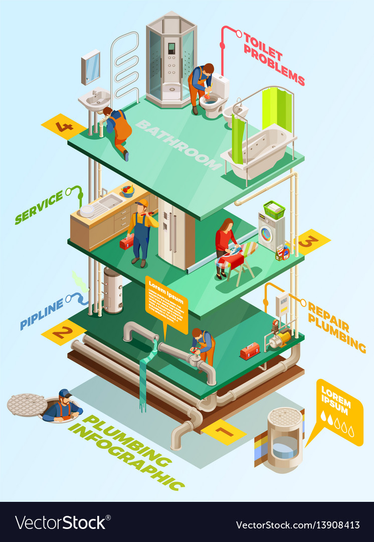 Plumbing problems solution isometric infographic