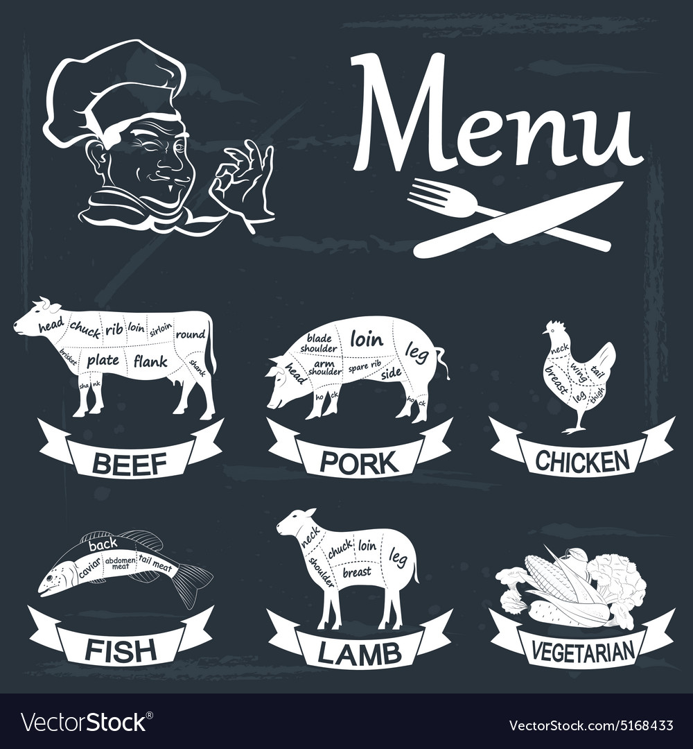 Set of meat symbols beef pork chicken lamb