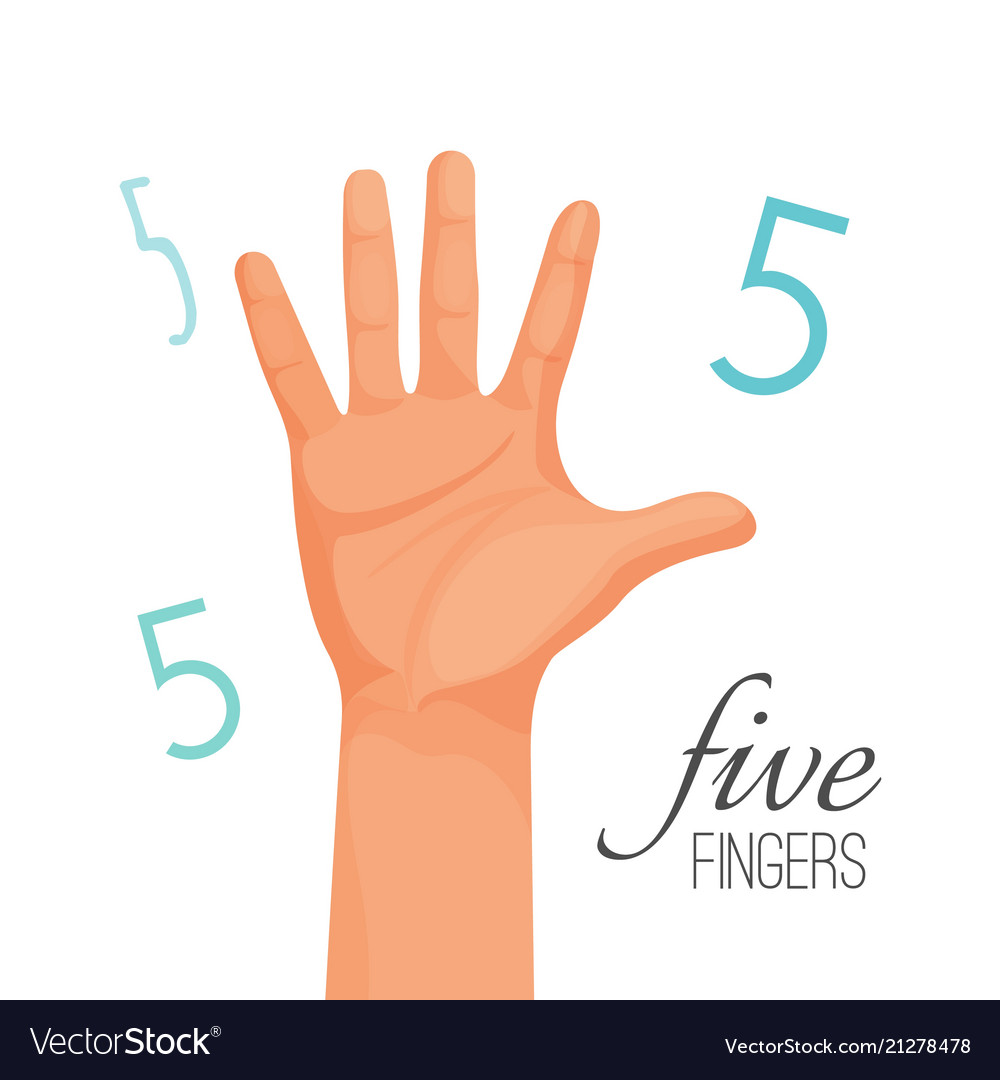 Five fingers poster with headline male hand