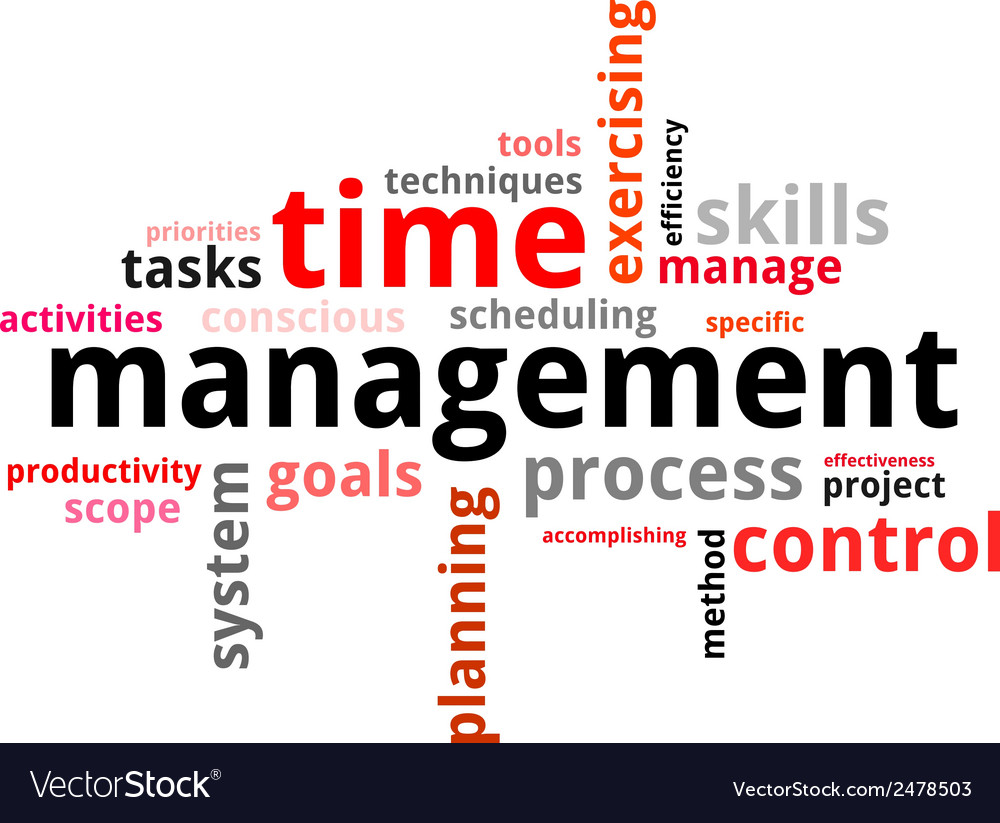 Word cloud time management