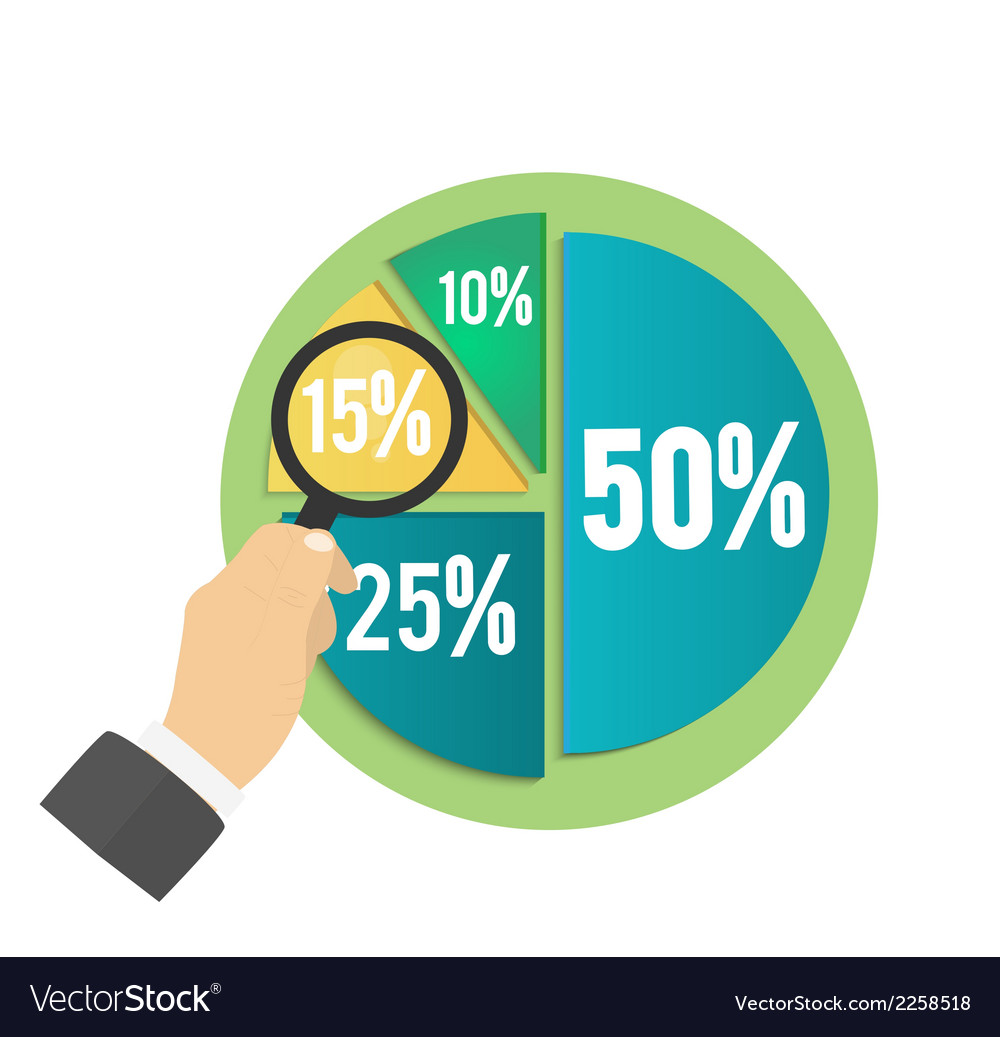 Business Pie Chart Royalty Free Vector Image Vectorstock