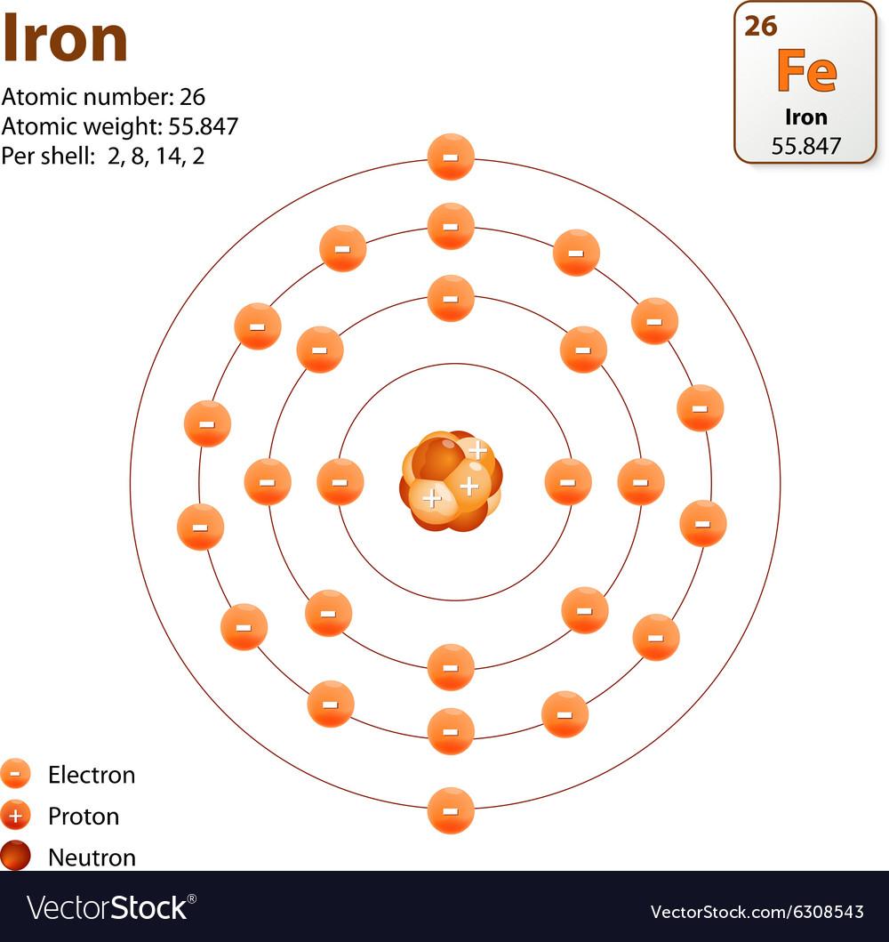 Atom Iron