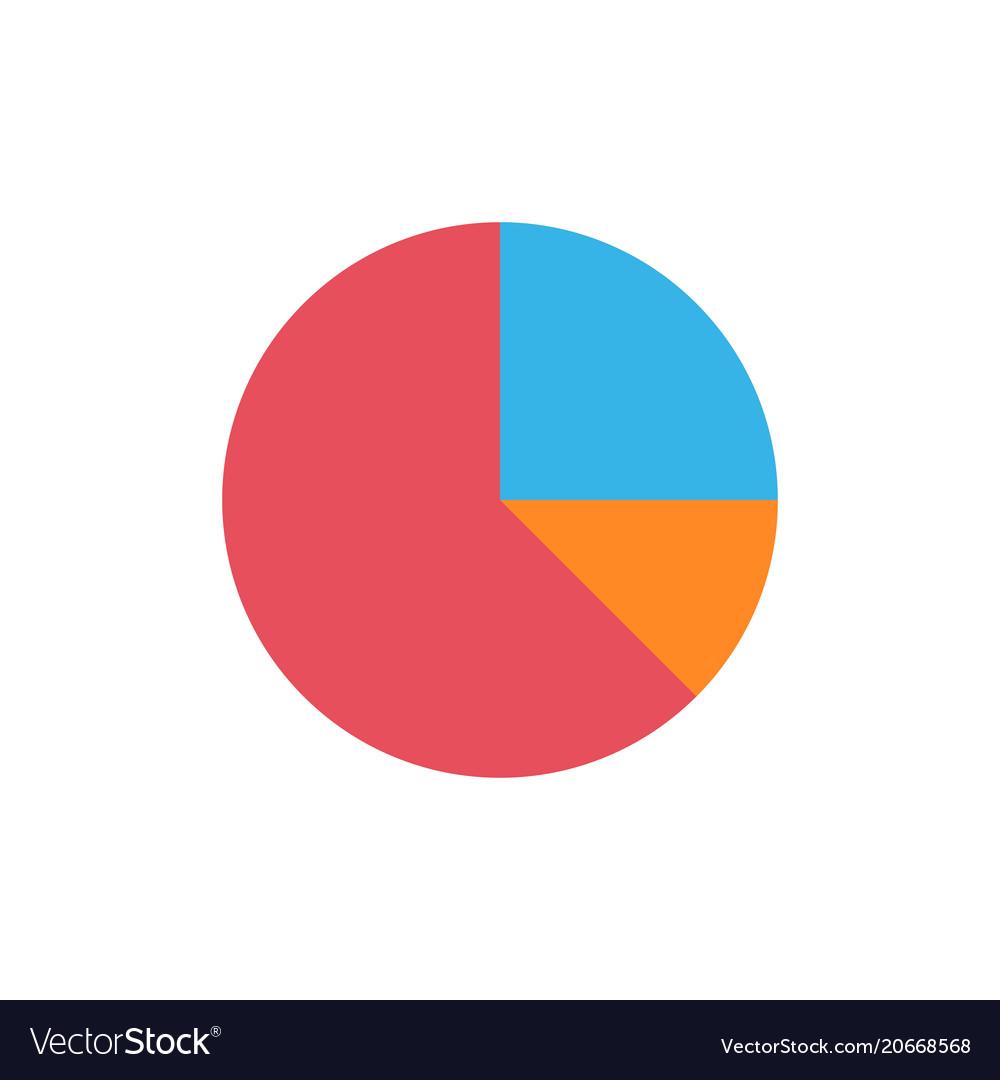 Pie chart flat icon vector image