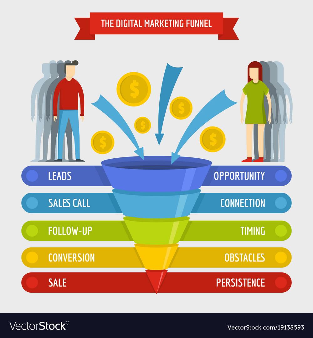 Marketing Sales: Digital Marketing Sales Funnel Infographic Banner Vector Image