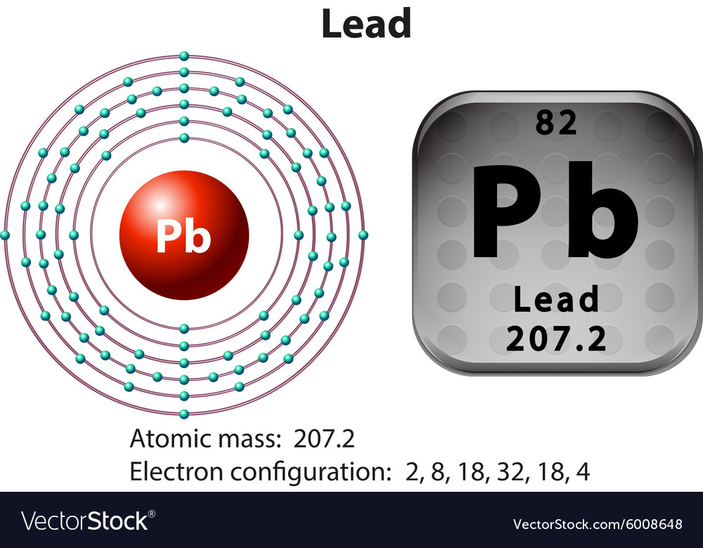 Atom Symbol And Electron Of Lead Royalty Free Vector Image
