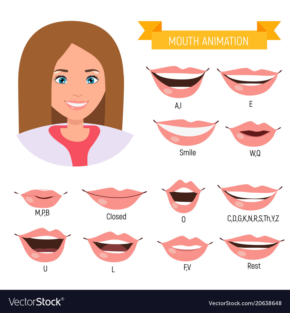 Female mouth animation phoneme mouth chart Vector Image
